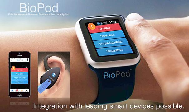 integration_biopodA